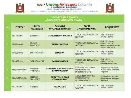 Occasioni di lavoro e tirocinio da parte delle imprese aderenti all'Unione Artigiani Italiani di Frosinone